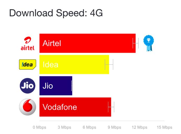 internet-speeds-copy_072517040753